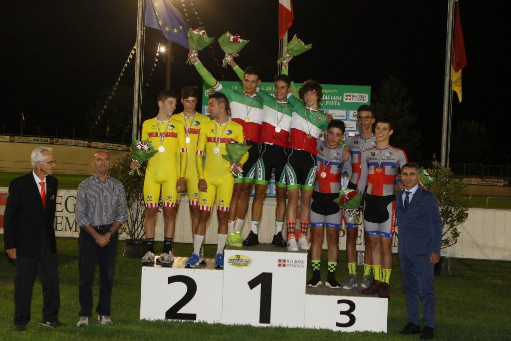 Partiti i Campionati Italiani Giovanili